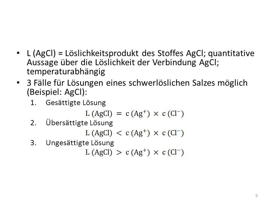 L (AgCl) = Löslichkeitsprodukt des Stoffes AgCl; quantitative Aussage über die Löslichkeit der Verbindung AgCl; temperaturabhängig 3 Fälle für Lösungen eines schwerlöslichen Salzes möglich (Beispiel: AgCl): 1.Gesättigte Lösung 2.Übersättigte Lösung 3.Ungesättigte Lösung 9