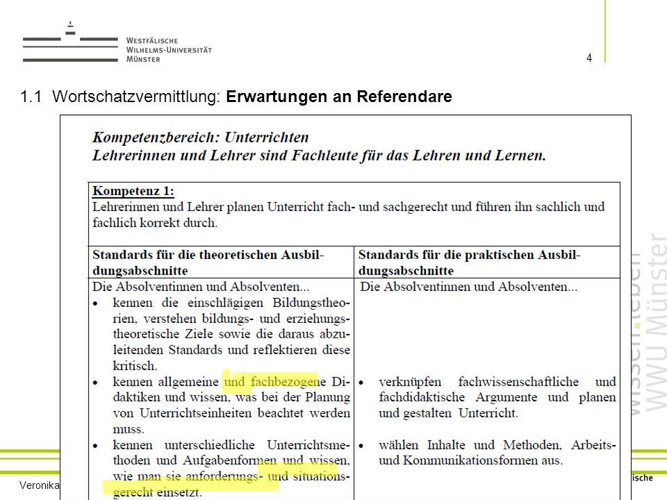 Veronika Wenzel 5 1.1 Wortschatzvermittlung: Erwartungen an Referendare