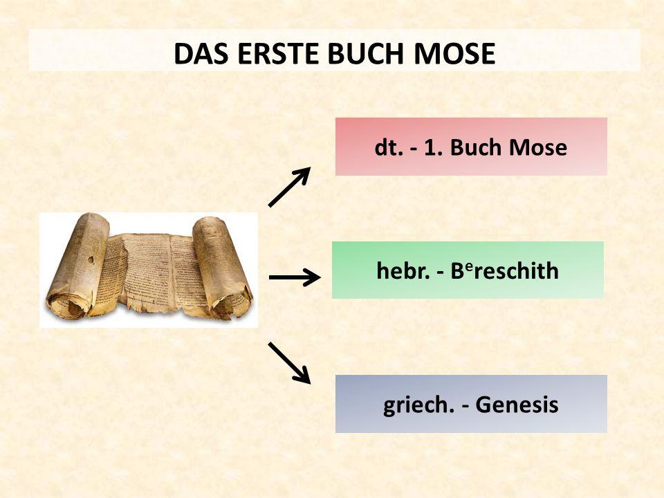 DAS ERSTE BUCH MOSE dt. - 1. Buch Mose hebr. - B e reschith griech. - Genesis