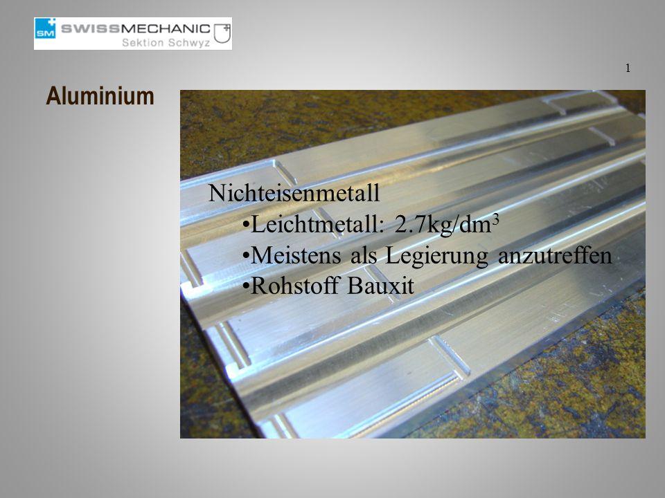 Aluminium Nichteisenmetall Leichtmetall: 2.7kg/dm 3 Meistens als Legierung anzutreffen Rohstoff Bauxit 1