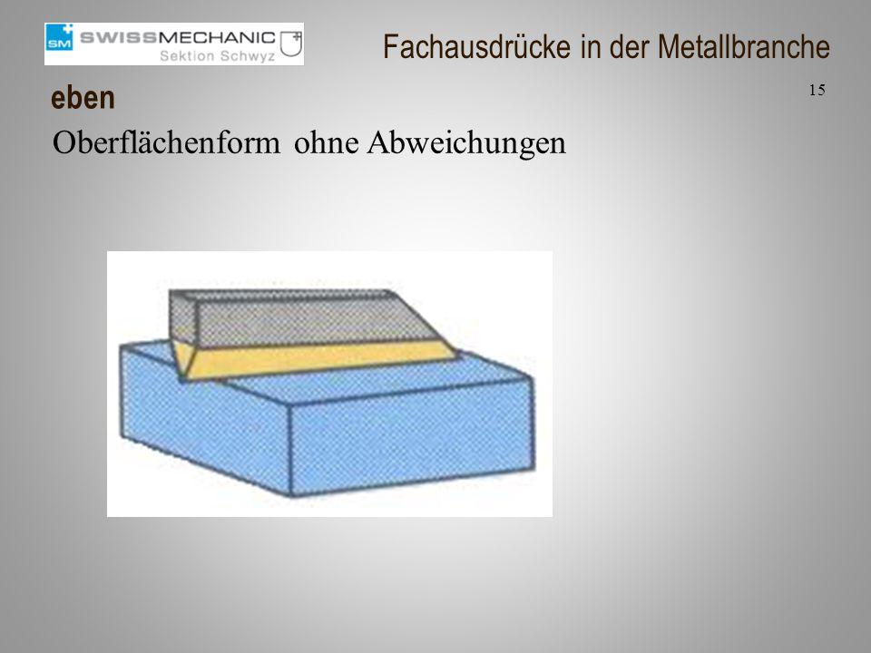 eben Oberflächenform ohne Abweichungen 15 Fachausdrücke in der Metallbranche