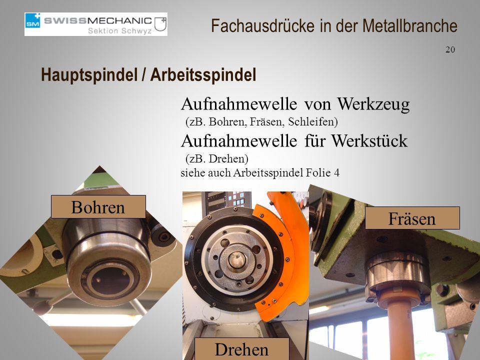 Hauptspindel / Arbeitsspindel Aufnahmewelle von Werkzeug (zB. Bohren, Fräsen, Schleifen) Aufnahmewelle für Werkstück (zB. Drehen) siehe auch Arbeitssp