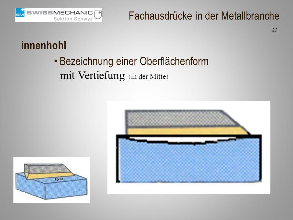 innenhohl mit Vertiefung (in der Mitte) 23 Fachausdrücke in der Metallbranche Bezeichnung einer Oberflächenform eben