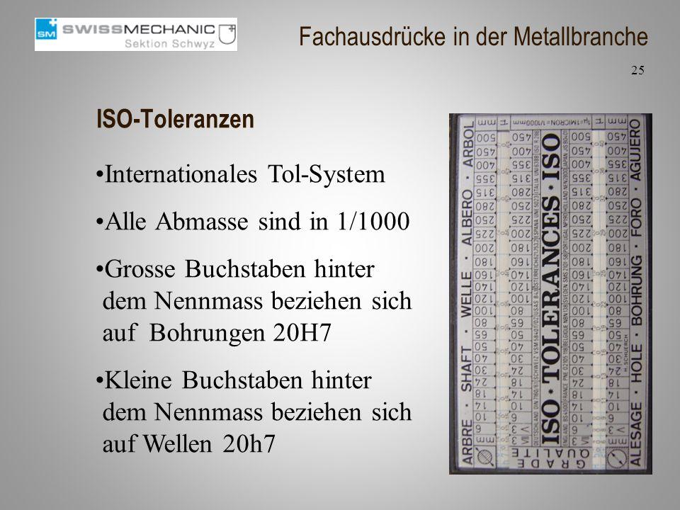 ISO-Toleranzen Internationales Tol-System Alle Abmasse sind in 1/1000 Grosse Buchstaben hinter dem Nennmass beziehen sich auf Bohrungen 20H7 Kleine Bu