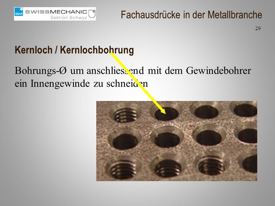 Kernloch / Kernlochbohrung Bohrungs-Ø um anschliessend mit dem Gewindebohrer ein Innengewinde zu schneiden 29 Fachausdrücke in der Metallbranche