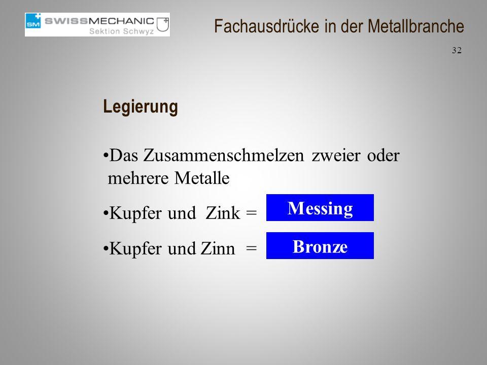 Legierung Das Zusammenschmelzen zweier oder mehrere Metalle Kupfer und Zink = Kupfer und Zinn = Messing Bronze 32 Fachausdrücke in der Metallbranche