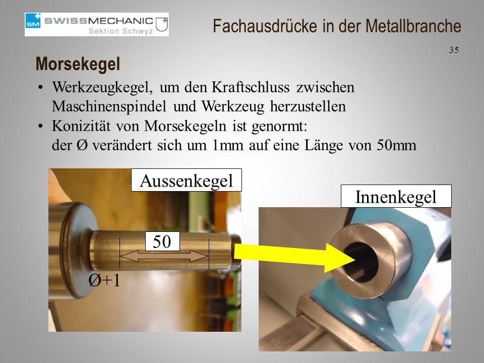 Morsekegel Werkzeugkegel, um den Kraftschluss zwischen Maschinenspindel und Werkzeug herzustellen Konizität von Morsekegeln ist genormt: der Ø verände