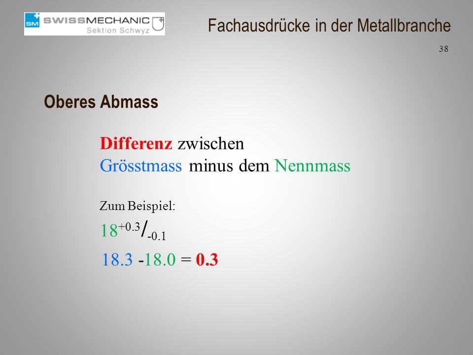 Oberes Abmass Differenz zwischen Grösstmass minus dem Nennmass Zum Beispiel: 18 +0.3 / -0.1 38 Fachausdrücke in der Metallbranche 18.3 -18.0 = 0.3