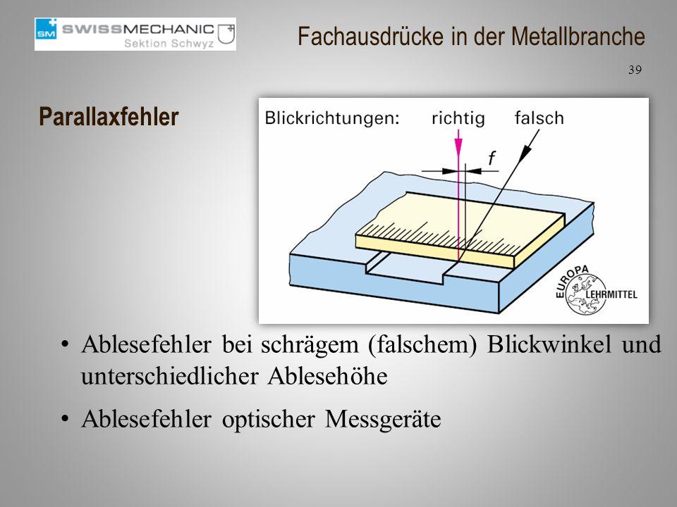 Parallaxfehler Ablesefehler bei schrägem (falschem) Blickwinkel und unterschiedlicher Ablesehöhe Ablesefehler optischer Messgeräte 39 Fachausdrücke in