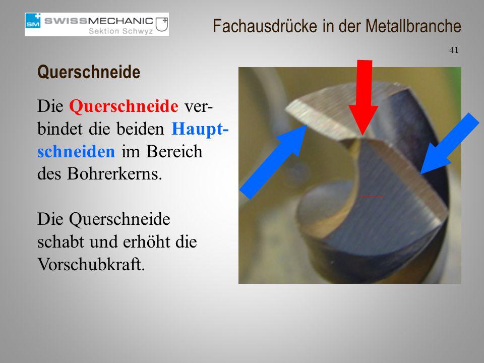 Querschneide Die Querschneide ver- bindet die beiden Haupt- schneiden im Bereich des Bohrerkerns. Die Querschneide schabt und erhöht die Vorschubkraft