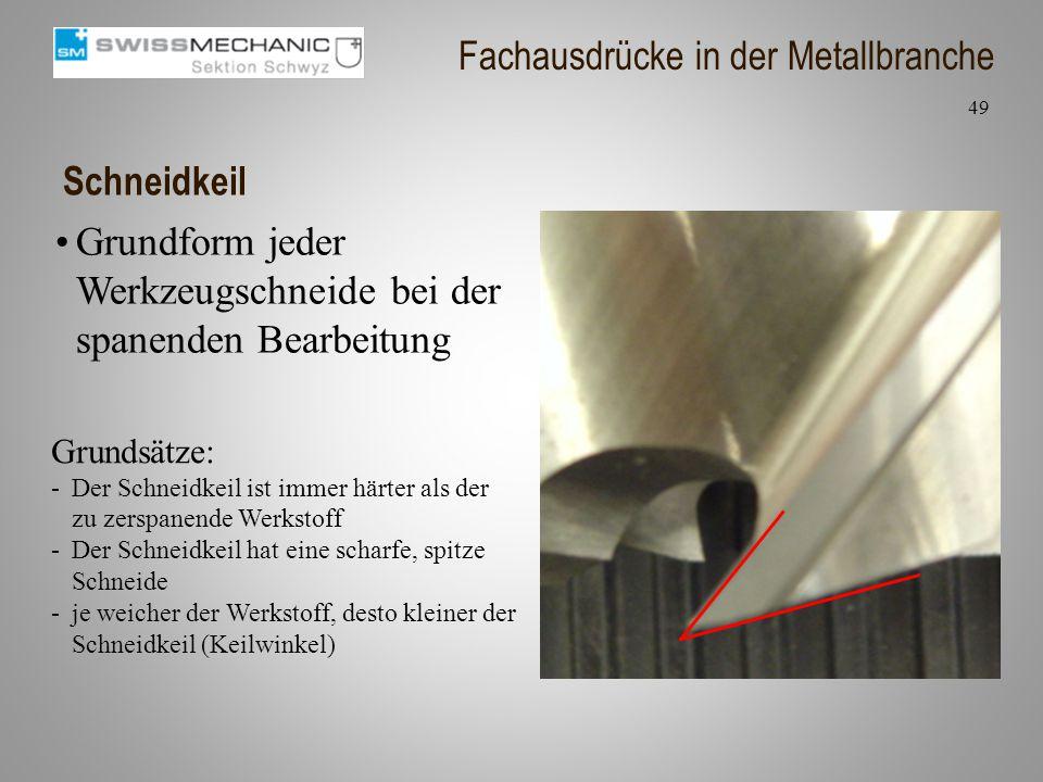 Schneidkeil Grundform jeder Werkzeugschneide bei der spanenden Bearbeitung 49 Fachausdrücke in der Metallbranche Grundsätze: -Der Schneidkeil ist imme