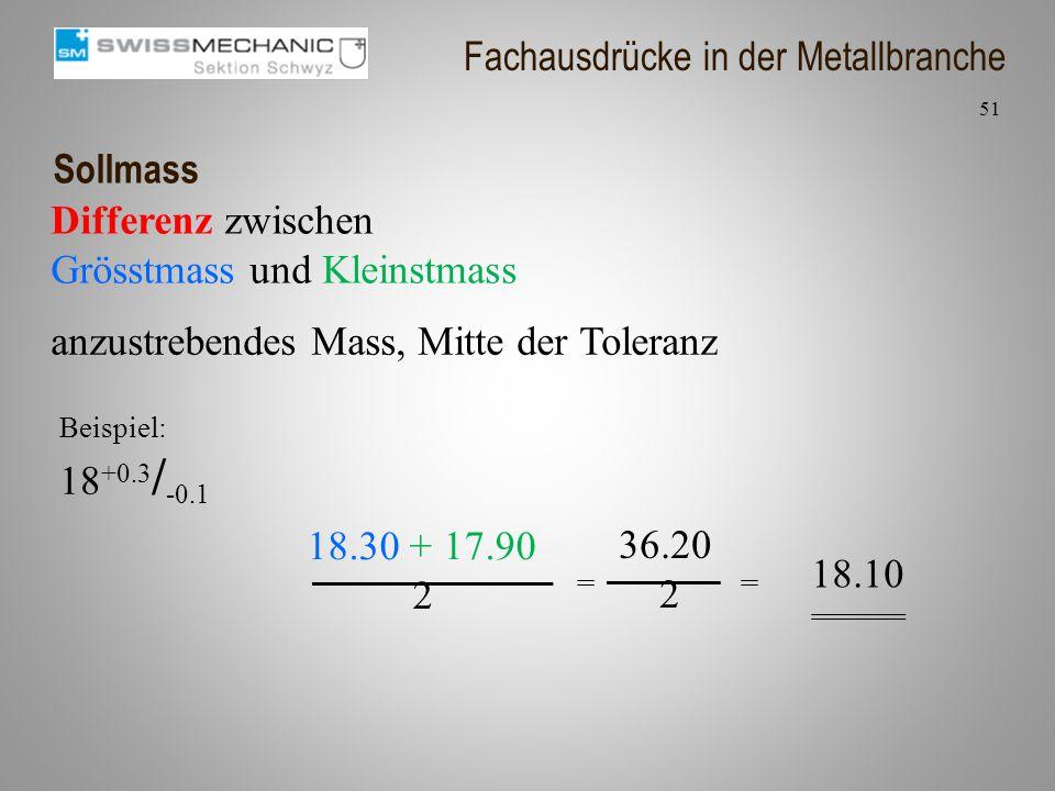 Sollmass anzustrebendes Mass, Mitte der Toleranz 51 Fachausdrücke in der Metallbranche Differenz zwischen Grösstmass und Kleinstmass 18.30 + 17.90 2 3