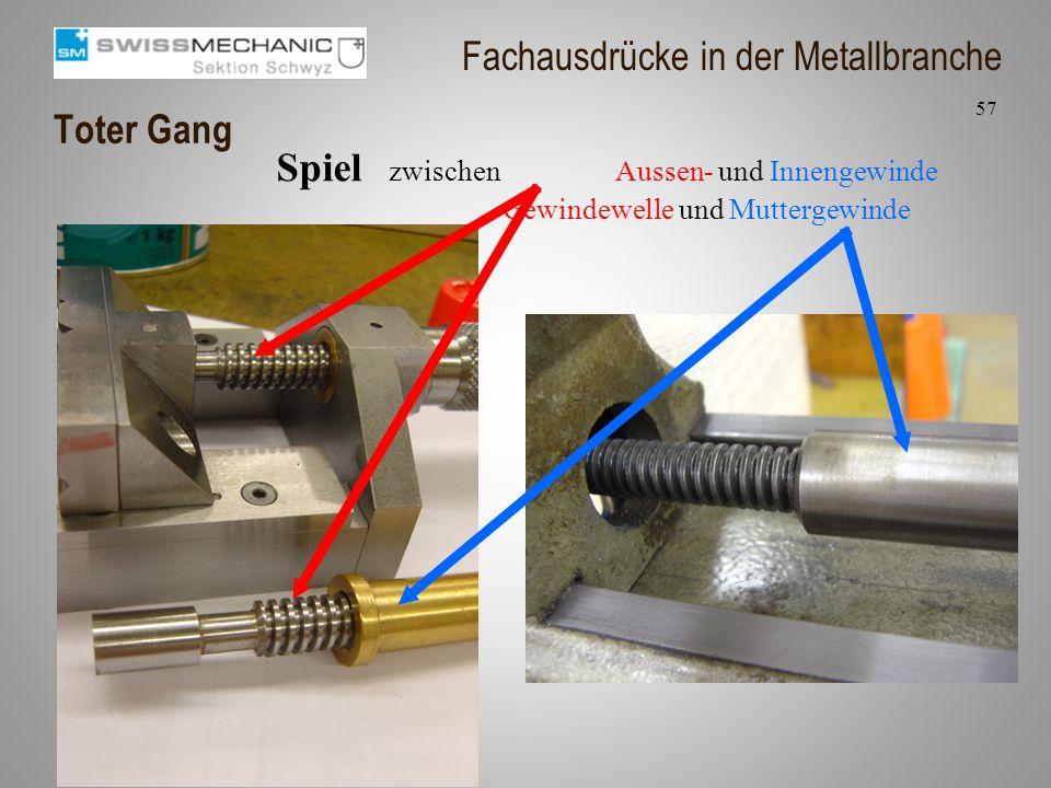 Toter Gang Spiel zwischen Aussen- und Innengewinde Gewindewelle und Muttergewinde 57 Fachausdrücke in der Metallbranche