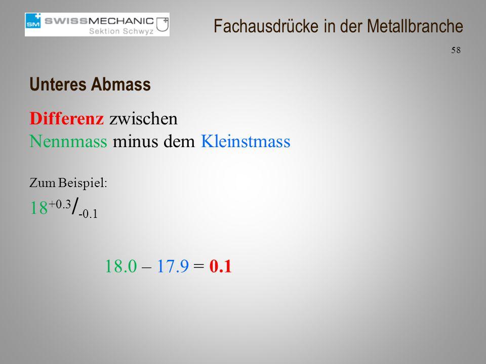 Unteres Abmass Differenz zwischen Nennmass minus dem Kleinstmass Zum Beispiel: 18 +0.3 / -0.1 58 Fachausdrücke in der Metallbranche 18.0 – 17.9 = 0.1