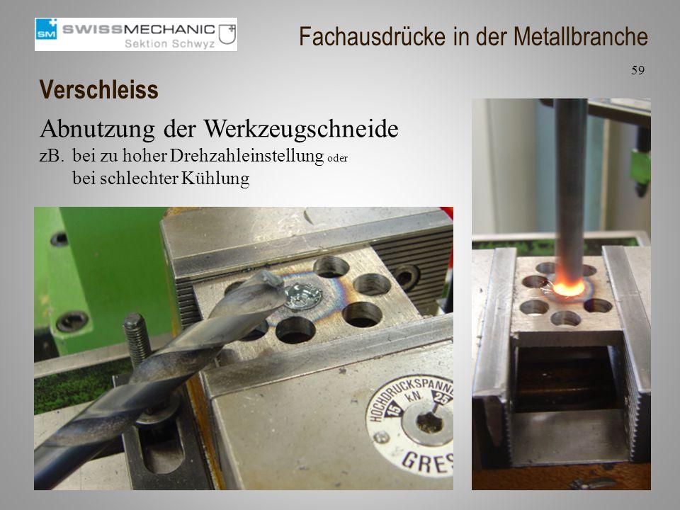 Verschleiss Abnutzung der Werkzeugschneide zB. bei zu hoher Drehzahleinstellung oder bei schlechter Kühlung 59 Fachausdrücke in der Metallbranche