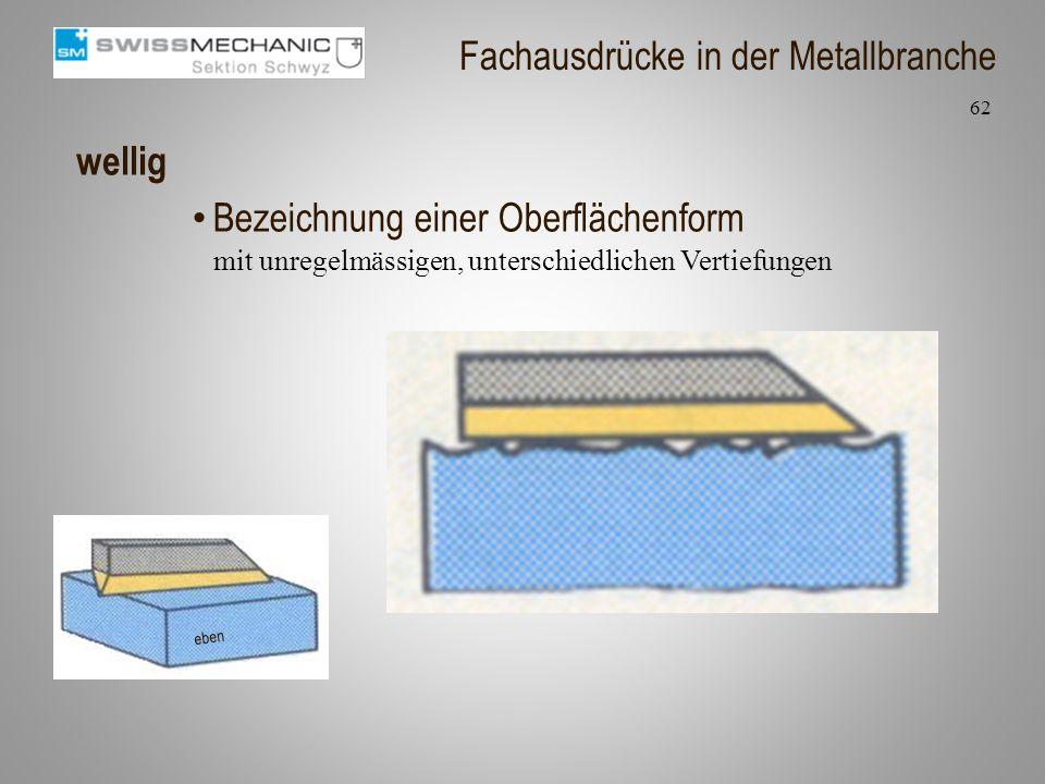 wellig mit unregelmässigen, unterschiedlichen Vertiefungen 62 Fachausdrücke in der Metallbranche Bezeichnung einer Oberflächenform eben