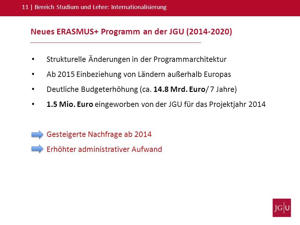 Neues ERASMUS+ Programm an der JGU (2014-2020) 11   Bereich Studium und Lehre: Internationalisierung Strukturelle Änderungen in der Programmarchitektu