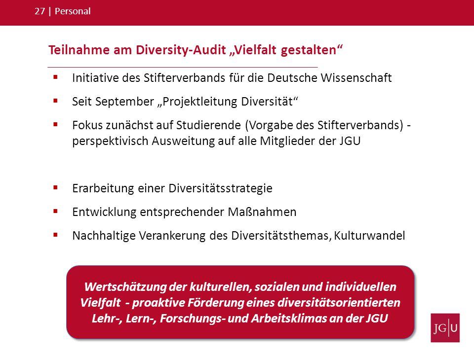 """Teilnahme am Diversity-Audit """"Vielfalt gestalten"""" 27   Personal  Initiative des Stifterverbands für die Deutsche Wissenschaft  Seit September """"Proje"""