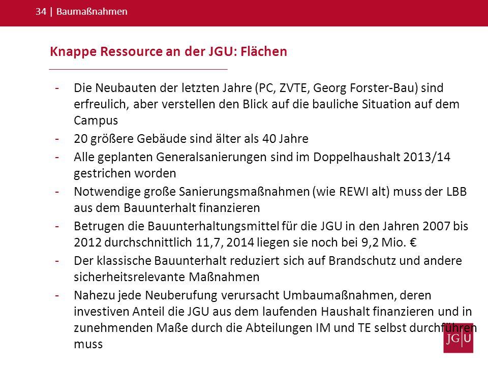 Knappe Ressource an der JGU: Flächen 34   Baumaßnahmen -Die Neubauten der letzten Jahre (PC, ZVTE, Georg Forster-Bau) sind erfreulich, aber verstellen