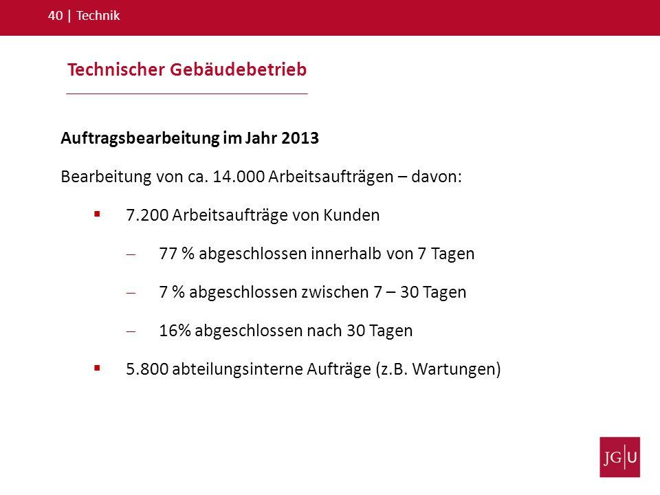Technischer Gebäudebetrieb 40   Technik Auftragsbearbeitung im Jahr 2013 Bearbeitung von ca. 14.000 Arbeitsaufträgen – davon:  7.200 Arbeitsaufträge