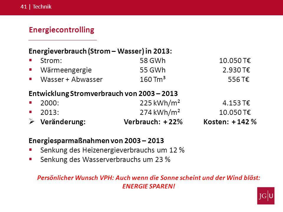 Energiecontrolling 41   Technik Energieverbrauch (Strom – Wasser) in 2013:  Strom:58 GWh10.050 T€  Wärmeengergie55 GWh 2.930 T€  Wasser + Abwasser