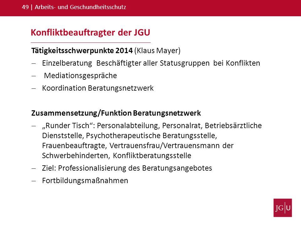 Konfliktbeauftragter der JGU 49   Arbeits- und Geschundheitsschutz Tätigkeitsschwerpunkte 2014 (Klaus Mayer)  Einzelberatung Beschäftigter aller Stat