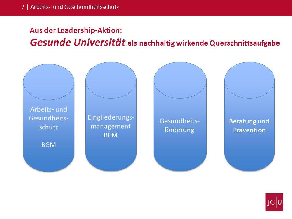 Aus der Leadership-Aktion: Gesunde Universität als nachhaltig wirkende Querschnittsaufgabe 7   Arbeits- und Geschundheitsschutz Beratung und Präventio