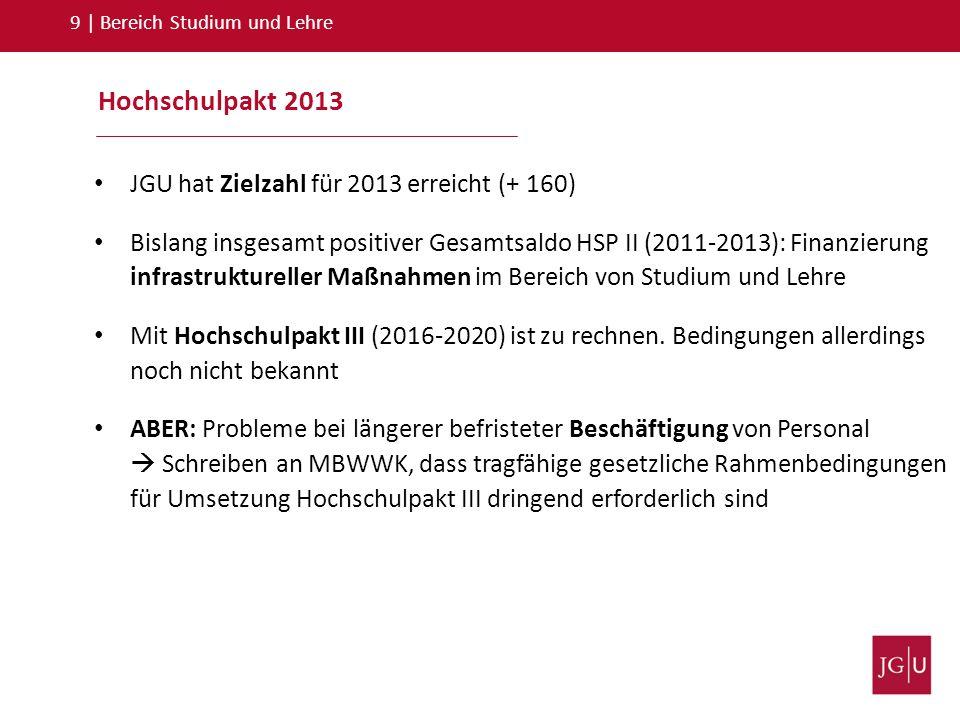 Hochschulpakt 2013 9   Bereich Studium und Lehre JGU hat Zielzahl für 2013 erreicht (+ 160) Bislang insgesamt positiver Gesamtsaldo HSP II (2011-2013)