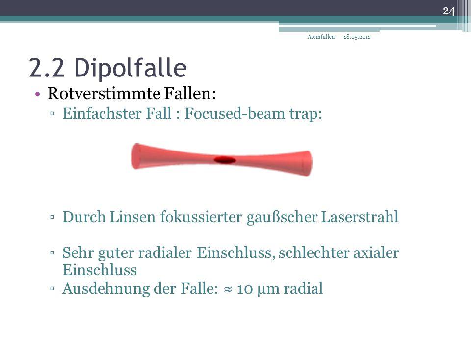 2.2 Dipolfalle Rotverstimmte Fallen: ▫Einfachster Fall : Focused-beam trap: ▫Durch Linsen fokussierter gaußscher Laserstrahl ▫Sehr guter radialer Eins