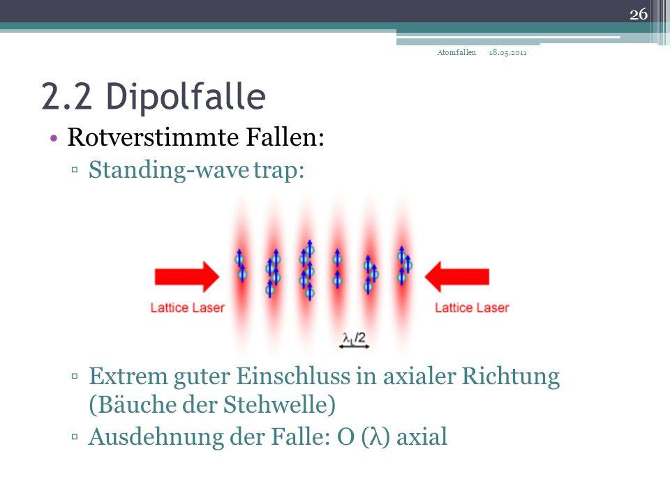 2.2 Dipolfalle Rotverstimmte Fallen: ▫Standing-wave trap: ▫Extrem guter Einschluss in axialer Richtung (Bäuche der Stehwelle) ▫Ausdehnung der Falle: O