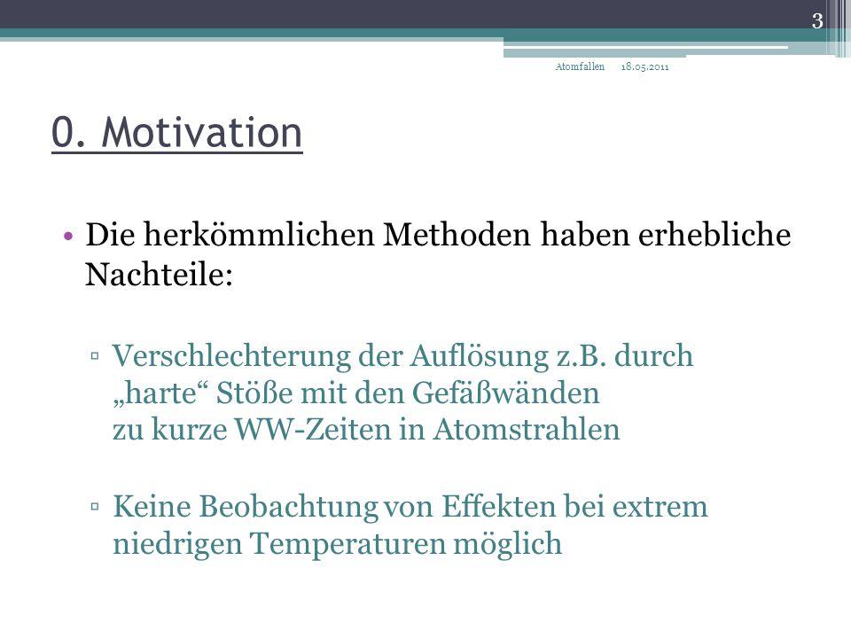 """0. Motivation Die herkömmlichen Methoden haben erhebliche Nachteile: ▫Verschlechterung der Auflösung z.B. durch """"harte"""" Stöße mit den Gefäßwänden zu k"""