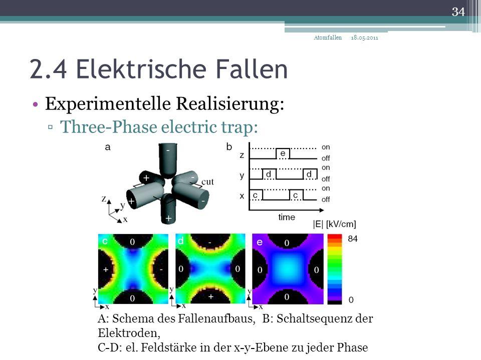 2.4 Elektrische Fallen Experimentelle Realisierung: ▫Three-Phase electric trap: A: Schema des Fallenaufbaus, B: Schaltsequenz der Elektroden, C-D: el.