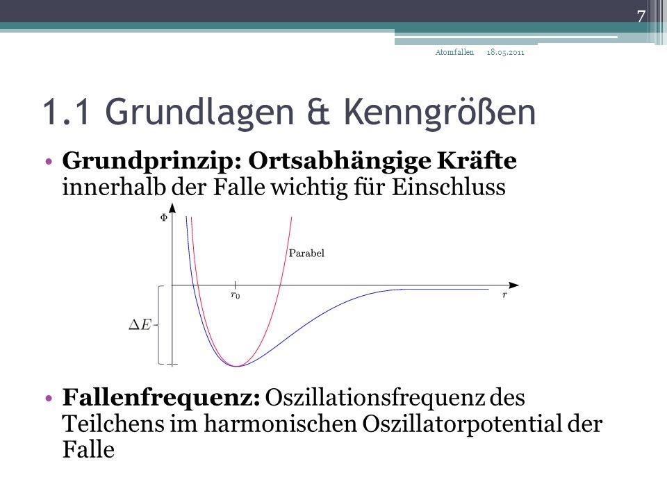 1.1 Grundlagen & Kenngrößen Grundprinzip: Ortsabhängige Kräfte innerhalb der Falle wichtig für Einschluss Fallenfrequenz: Oszillationsfrequenz des Tei