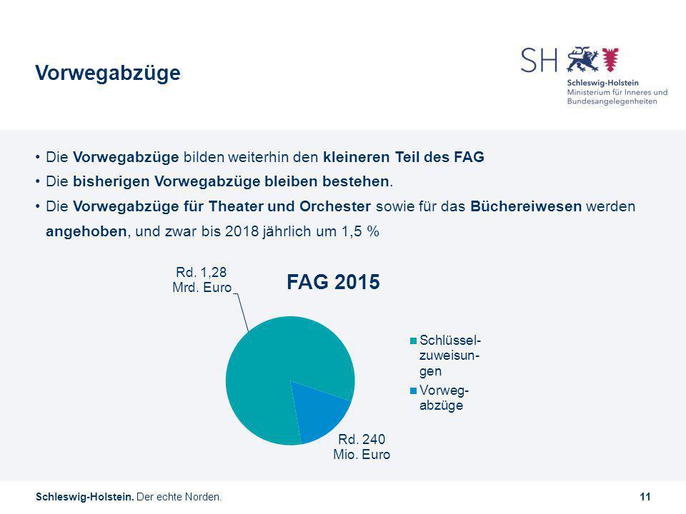 Schleswig-Holstein. Der echte Norden.11 Vorwegabzüge Die Vorwegabzüge bilden weiterhin den kleineren Teil des FAG Die bisherigen Vorwegabzüge bleiben