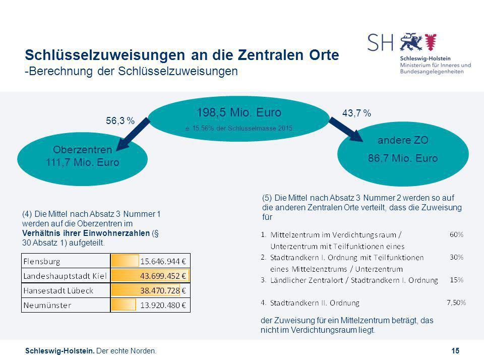 Schleswig-Holstein. Der echte Norden.15 Schlüsselzuweisungen an die Zentralen Orte -Berechnung der Schlüsselzuweisungen (4) Die Mittel nach Absatz 3 N