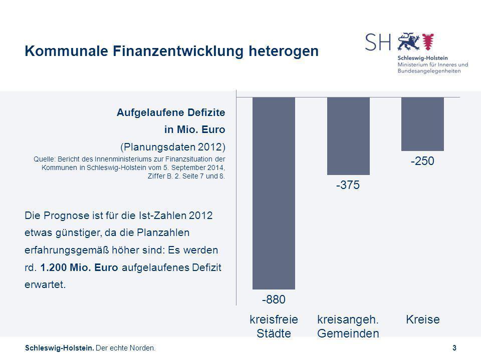 Schleswig-Holstein. Der echte Norden.3 Kommunale Finanzentwicklung heterogen Aufgelaufene Defizite in Mio. Euro (Planungsdaten 2012) Quelle: Bericht d