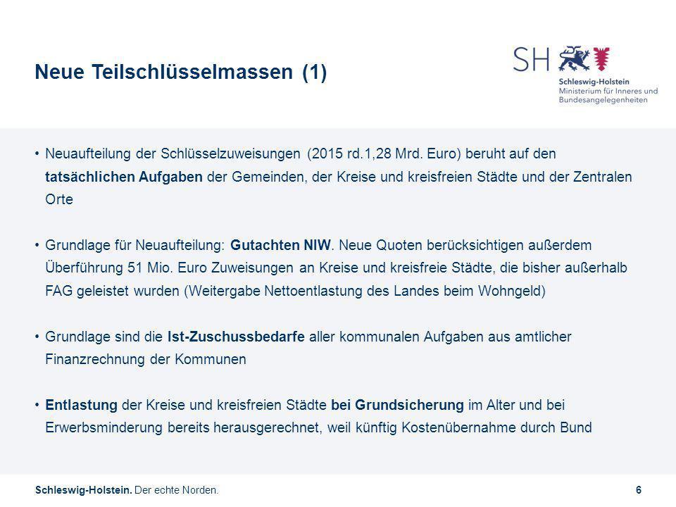Schleswig-Holstein. Der echte Norden.6 Neue Teilschlüsselmassen (1) Neuaufteilung der Schlüsselzuweisungen (2015 rd.1,28 Mrd. Euro) beruht auf den tat