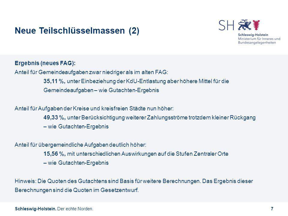 Schleswig-Holstein. Der echte Norden.7 Neue Teilschlüsselmassen (2) Ergebnis (neues FAG): Anteil für Gemeindeaufgaben zwar niedriger als im alten FAG: