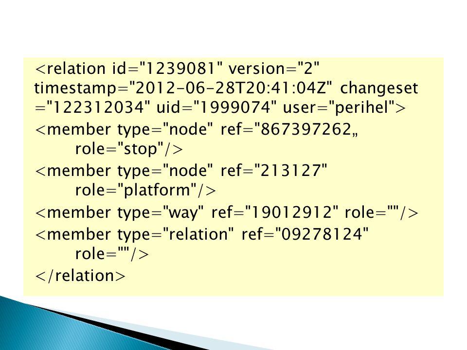 d) Tags Datenstrukturen bieten Metatags und vom Benutzer frei handhabbare Tags vor dem Endtag wird Benutzer die Möglichkeit geboten, selbst definierte Tags einzufügen bestehen aus key-value-Paaren (wobei key angibt, was Relation beschreibt)