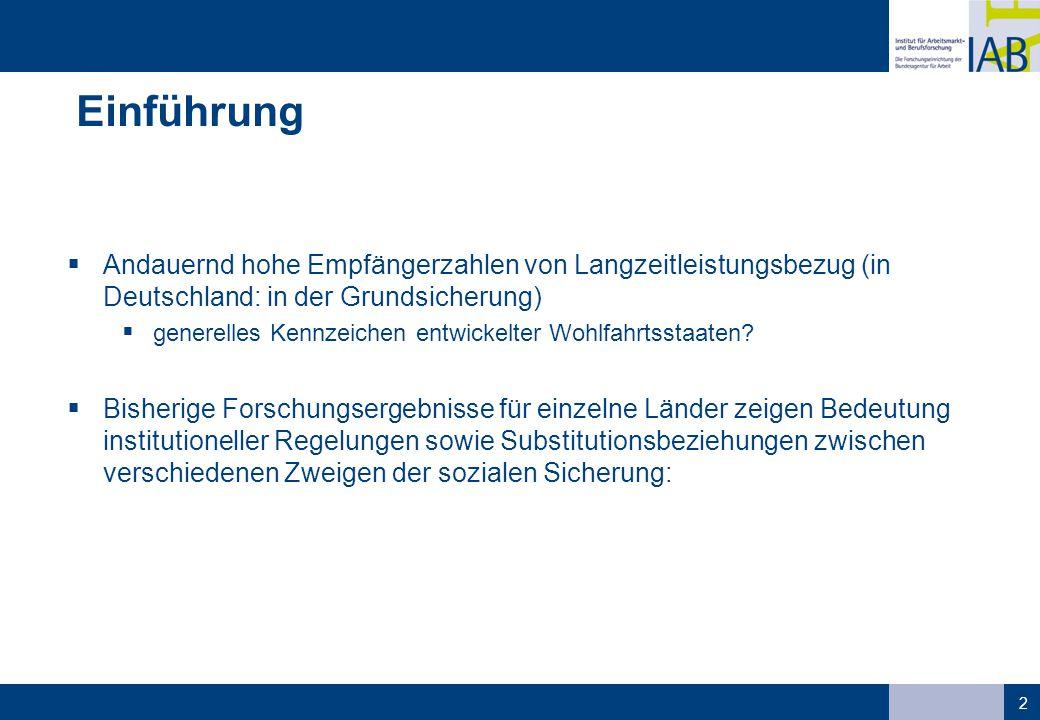 Einführung  Andauernd hohe Empfängerzahlen von Langzeitleistungsbezug (in Deutschland: in der Grundsicherung)  generelles Kennzeichen entwickelter Wohlfahrtsstaaten.