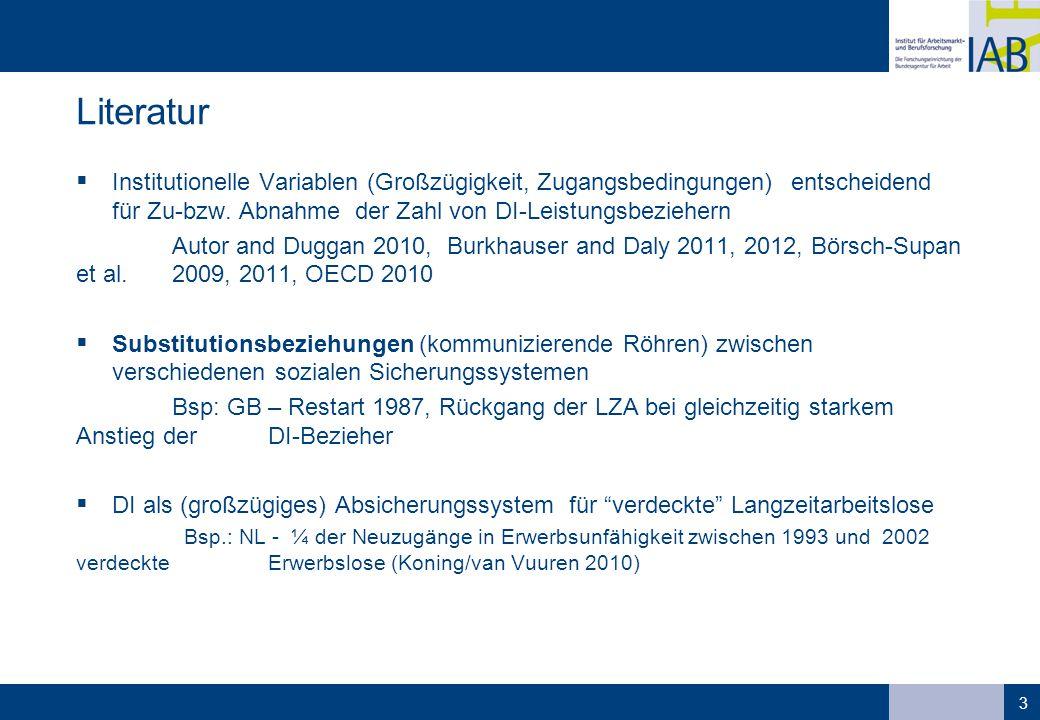 Literatur  Institutionelle Variablen (Großzügigkeit, Zugangsbedingungen) entscheidend für Zu-bzw. Abnahme der Zahl von DI-Leistungsbeziehern Autor an