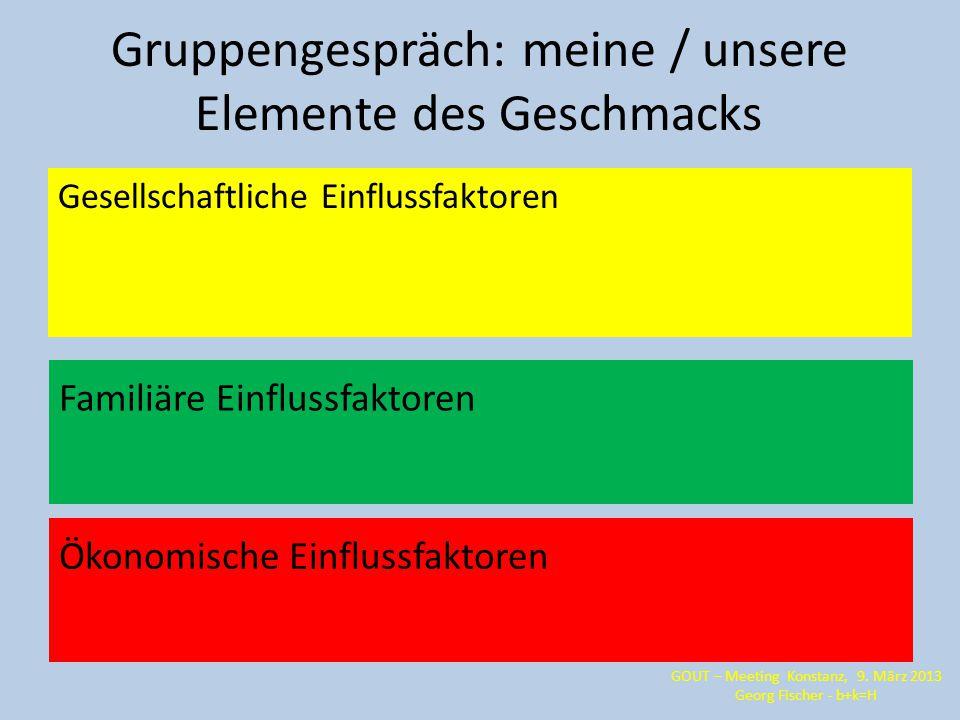 Gruppengespräch: meine / unsere Elemente des Geschmacks GOUT – Meeting Konstanz, 9.