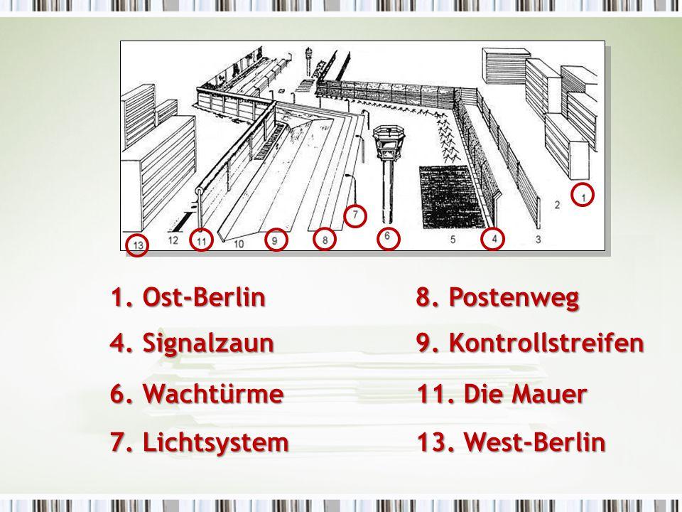 9. Kontrollstreifen 4. Signalzaun 6. Wachtürme 7. Lichtsystem 8. Postenweg 1. Ost-Berlin 11. Die Mauer 13. West-Berlin