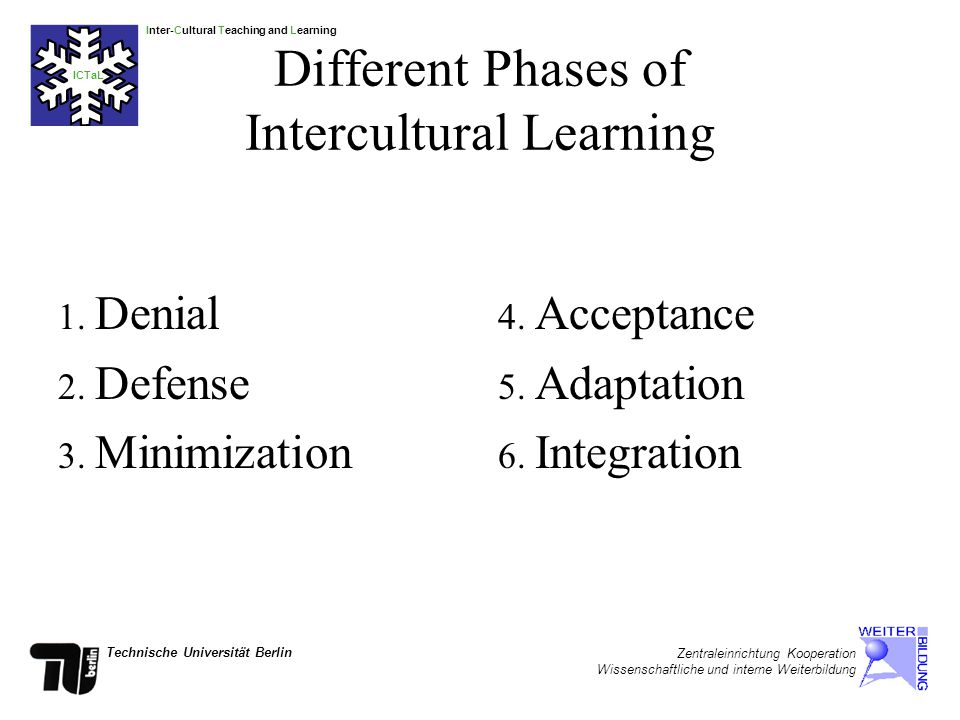 Inter-Cultural Teaching and Learning ICTaL Technische Universität Berlin Zentraleinrichtung Kooperation Wissenschaftliche und interne Weiterbildung Different Phases of Intercultural Learning 1.