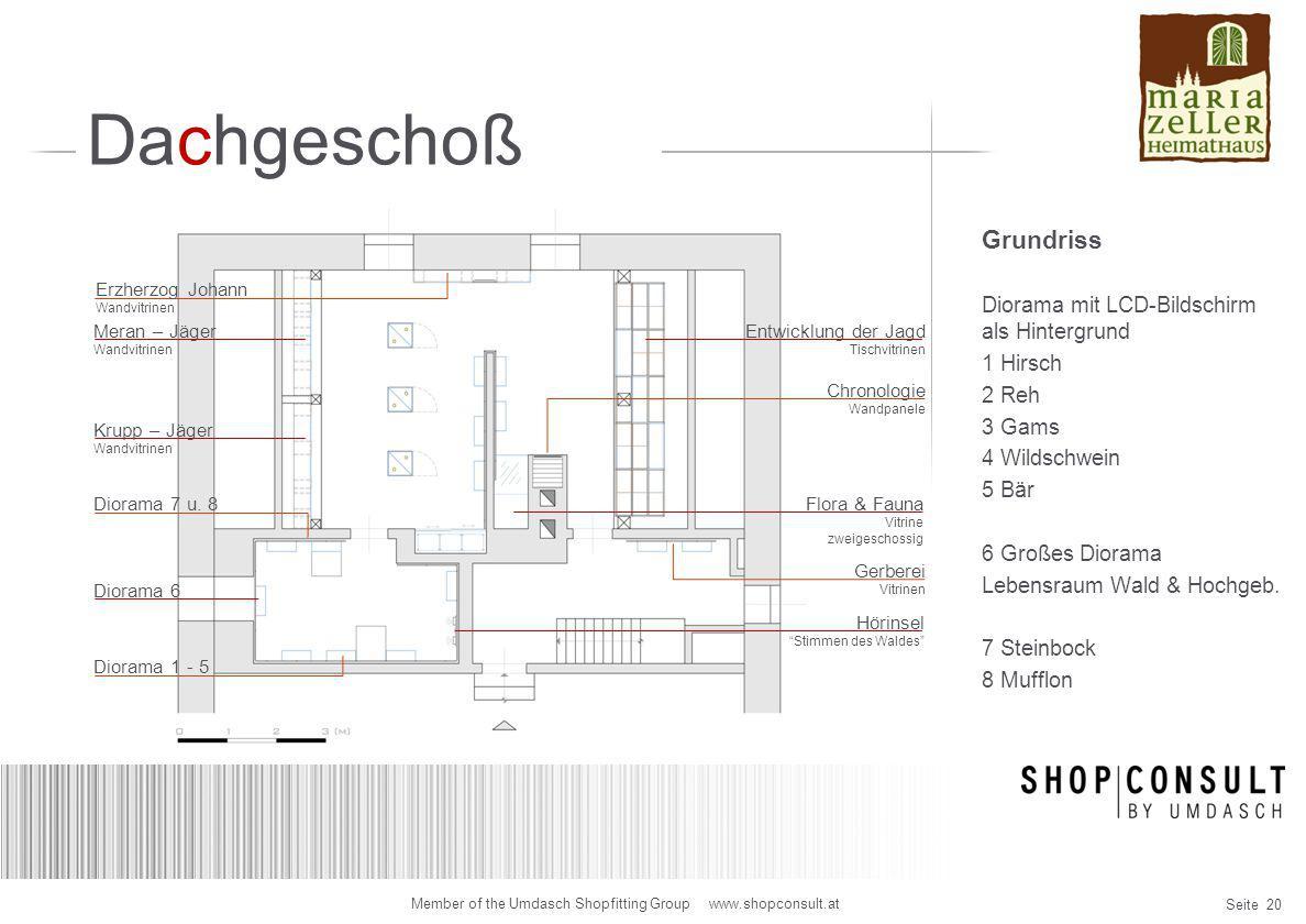 Seite 20 Member of the Umdasch Shopfitting Group www.shopconsult.at Dachgeschoß Entwicklung der Jagd Tischvitrinen Meran – Jäger Wandvitrinen Hörinsel