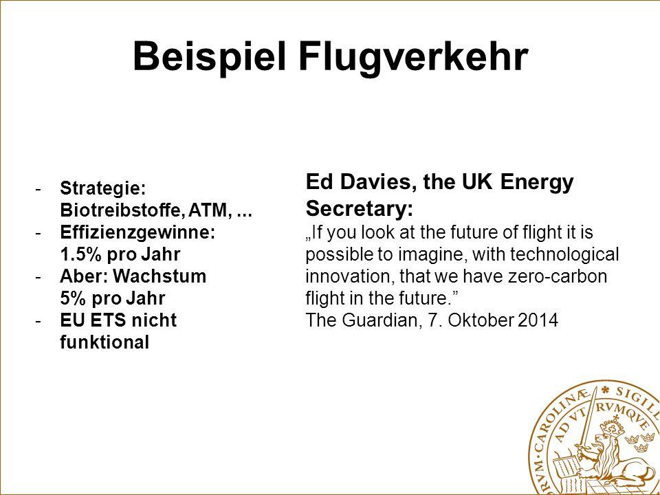 Beispiel Flugverkehr -Strategie: Biotreibstoffe, ATM,... -Effizienzgewinne: 1.5% pro Jahr -Aber: Wachstum 5% pro Jahr -EU ETS nicht funktional Ed Davi