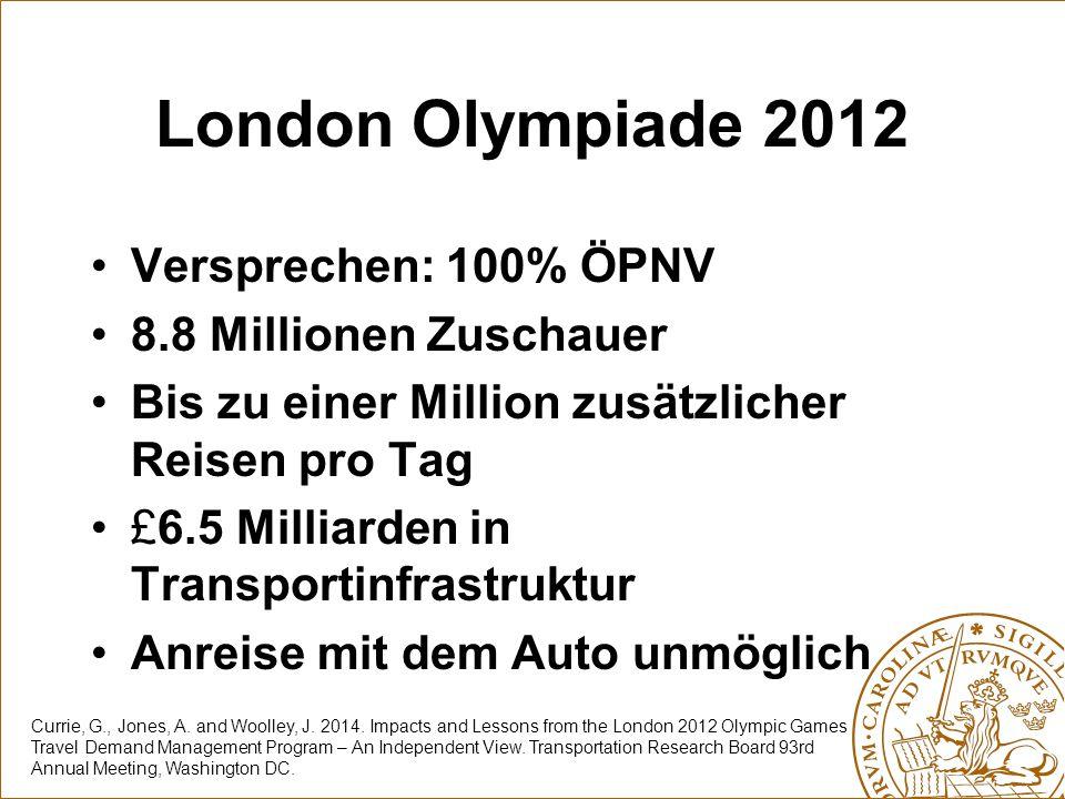 London Olympiade 2012 Versprechen: 100% ÖPNV 8.8 Millionen Zuschauer Bis zu einer Million zusätzlicher Reisen pro Tag £6.5 Milliarden in Transportinfr