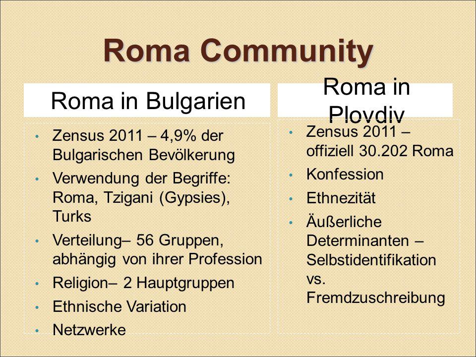 Roma Community Roma in Bulgarien Roma in Plovdiv Zensus 2011 – 4,9% der Bulgarischen Bevölkerung Verwendung der Begriffe: Roma, Tzigani (Gypsies), Turks Verteilung– 56 Gruppen, abhängig von ihrer Profession Religion– 2 Hauptgruppen Ethnische Variation Netzwerke Zensus 2011 – offiziell 30.202 Roma Konfession Ethnezität Äußerliche Determinanten – Selbstidentifikation vs.
