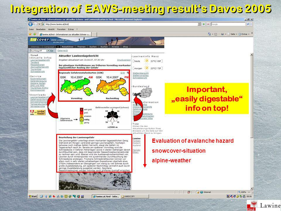 "Evaluation of avalanche hazard snowcover-situation alpine-weather Integration of EAWS-meeting result's Davos 2005 Important, ""easily digestable info on top!"