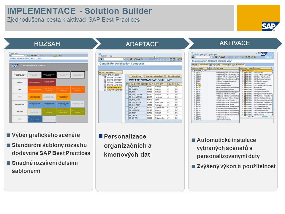 IMPLEMENTACE - Solution Builder Zjednodušená cesta k aktivaci SAP Best Practices ROZSAH AKTIVACE ADAPTACE Výběr grafického scénáře Standardní šablony rozsahu dodávané SAP Best Practices Snadné rozšíření dalšími šablonami Personalizace organizačních a kmenových dat Automatická instalace vybraných scénářů s personalizovanými daty Zvýšený výkon a použitelnost